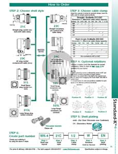 Connector specification